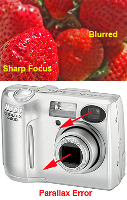 Shallow depth of field is a characteristic of close-up focusing (top picture). Parallax error occurs when the