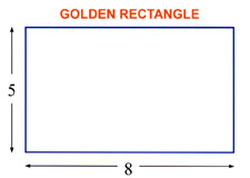 The rectangle defined by the GOLDEN MEAN.
