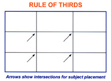 A good rule for subject placement that generally results in a pleasing composition.